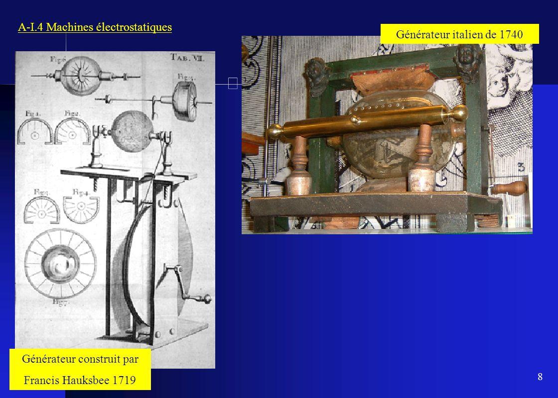 8 A-I.4 Machines électrostatiques Générateur construit par Francis Hauksbee 1719 Générateur italien de 1740