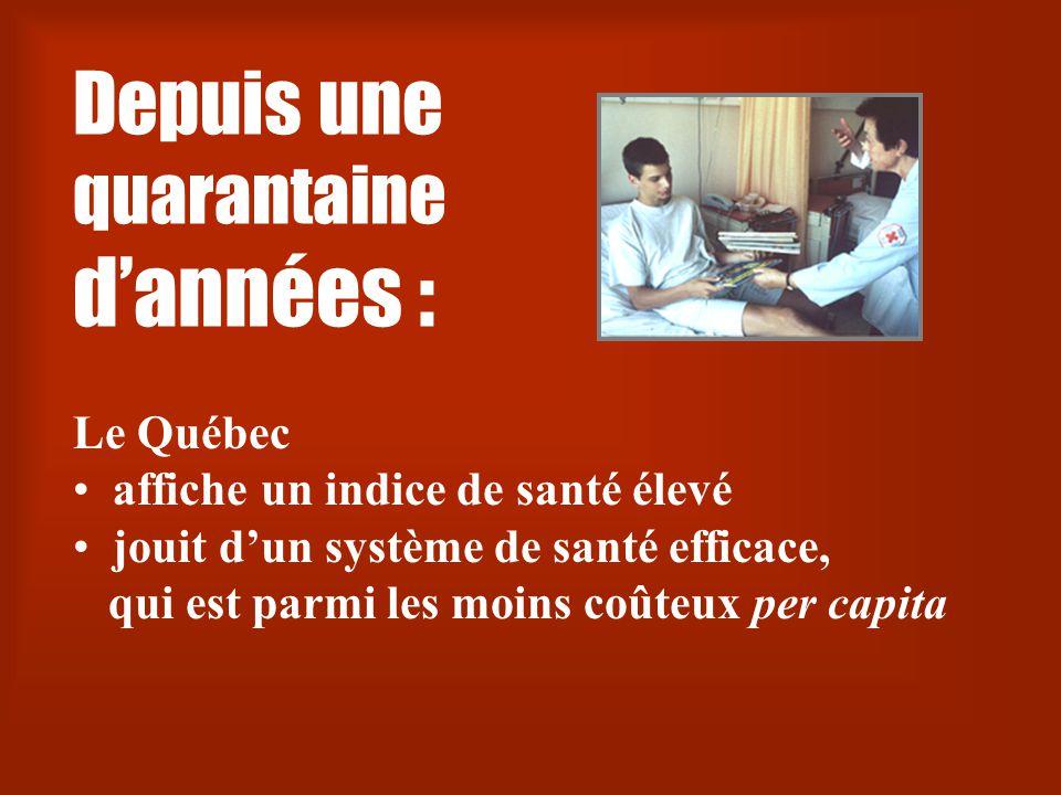 Depuis une quarantaine d'années : Le Québec •affiche un indice de santé élevé •jouit d'un système de santé efficace, qui est parmi les moins coûteux per capita