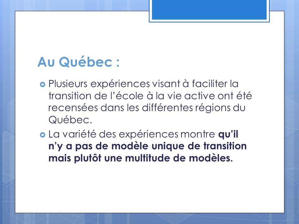 Au Québec :  Plusieurs expériences visant à faciliter la transition de l'école à la vie active ont été recensées dans les différentes régions du Québ