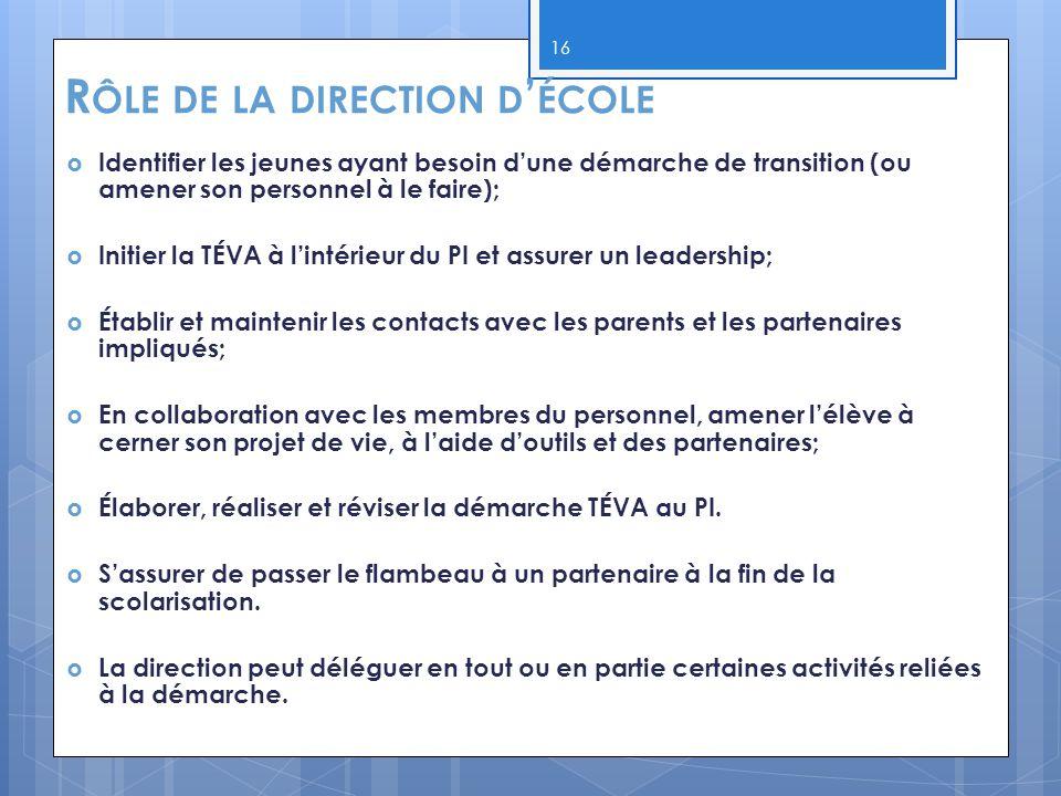 R ÔLE DE LA DIRECTION D ' ÉCOLE  Identifier les jeunes ayant besoin d'une démarche de transition (ou amener son personnel à le faire);  Initier la T