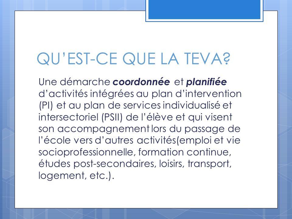 QU'EST-CE QUE LA TEVA? Une démarche coordonnée et planifiée d'activités intégrées au plan d'intervention (PI) et au plan de services individualisé et