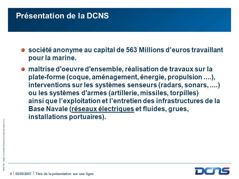 ©DCNS 2007 - all rights reserved / todos los derechos reservados / tous droits réservés 4 | 00/00/2007 | Titre de la présentation sur une ligne Présen