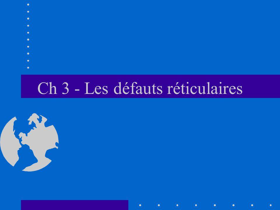 Défauts réticulaires •Ponctuels •1D •2D •3D