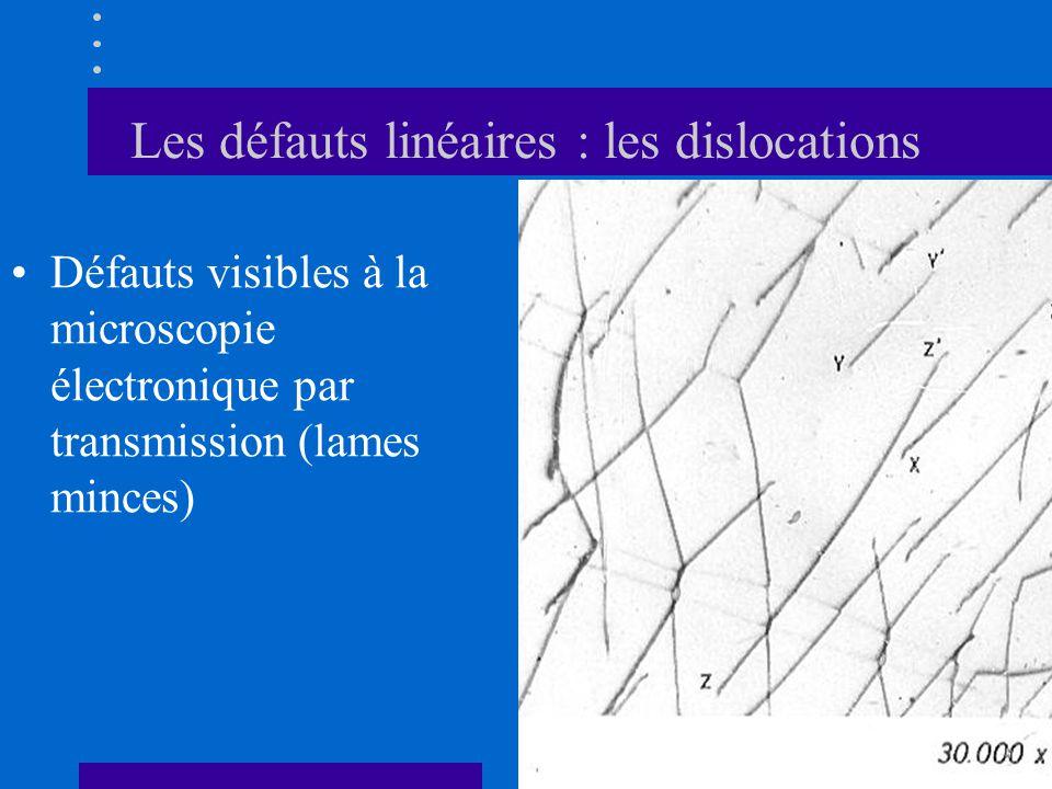 Les défauts linéaires : les dislocations •Défauts visibles à la microscopie électronique par transmission (lames minces)