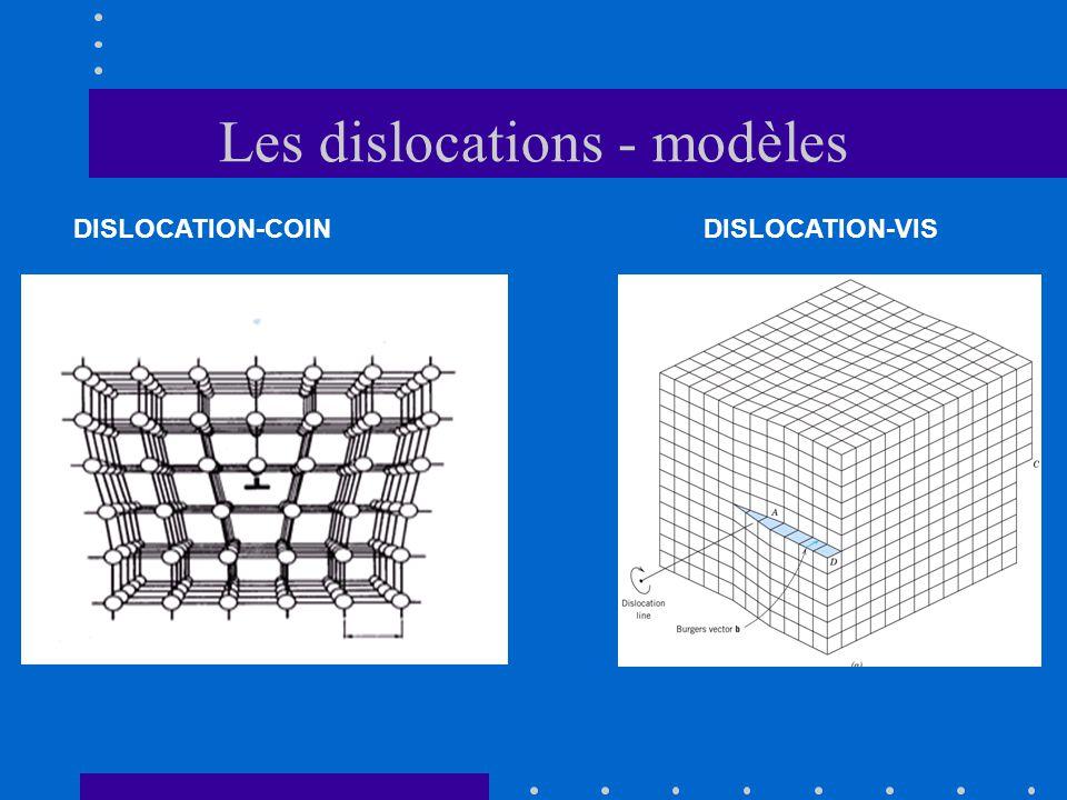 Les dislocations - modèles DISLOCATION-COINDISLOCATION-VIS