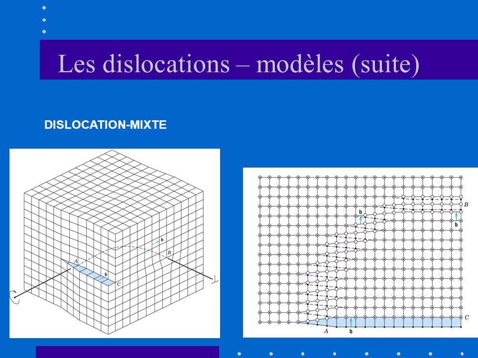 Les dislocations – modèles (suite) DISLOCATION-MIXTE