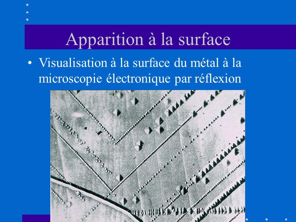 Apparition à la surface •Visualisation à la surface du métal à la microscopie électronique par réflexion