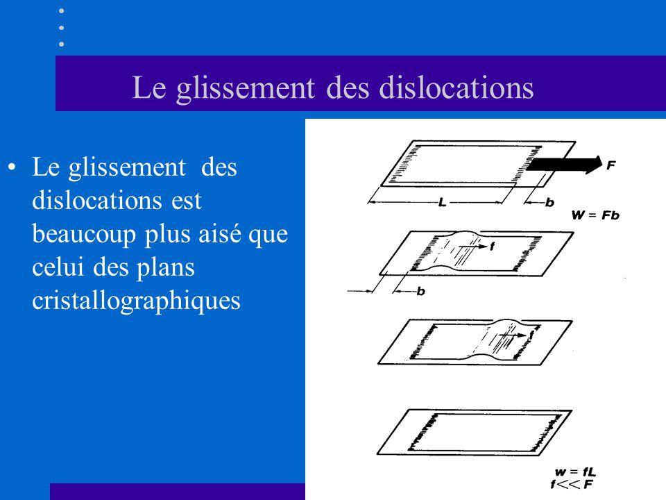 Le glissement des dislocations •Le glissement des dislocations est beaucoup plus aisé que celui des plans cristallographiques