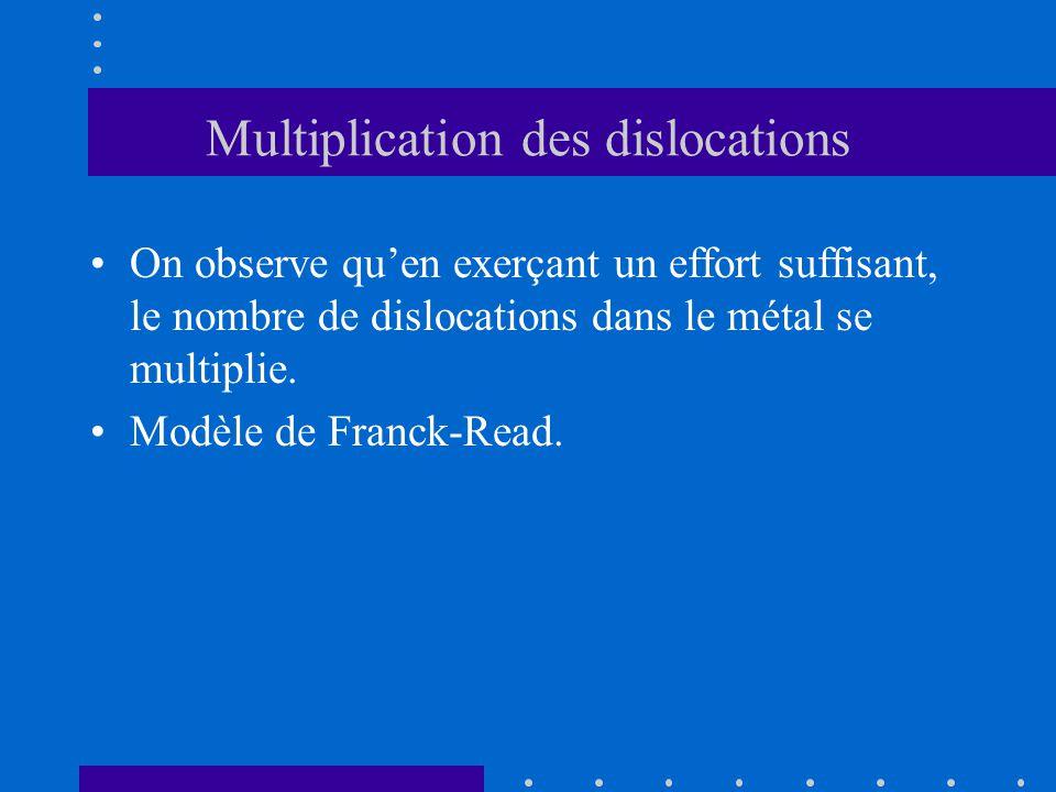 Multiplication des dislocations •On observe qu'en exerçant un effort suffisant, le nombre de dislocations dans le métal se multiplie. •Modèle de Franc