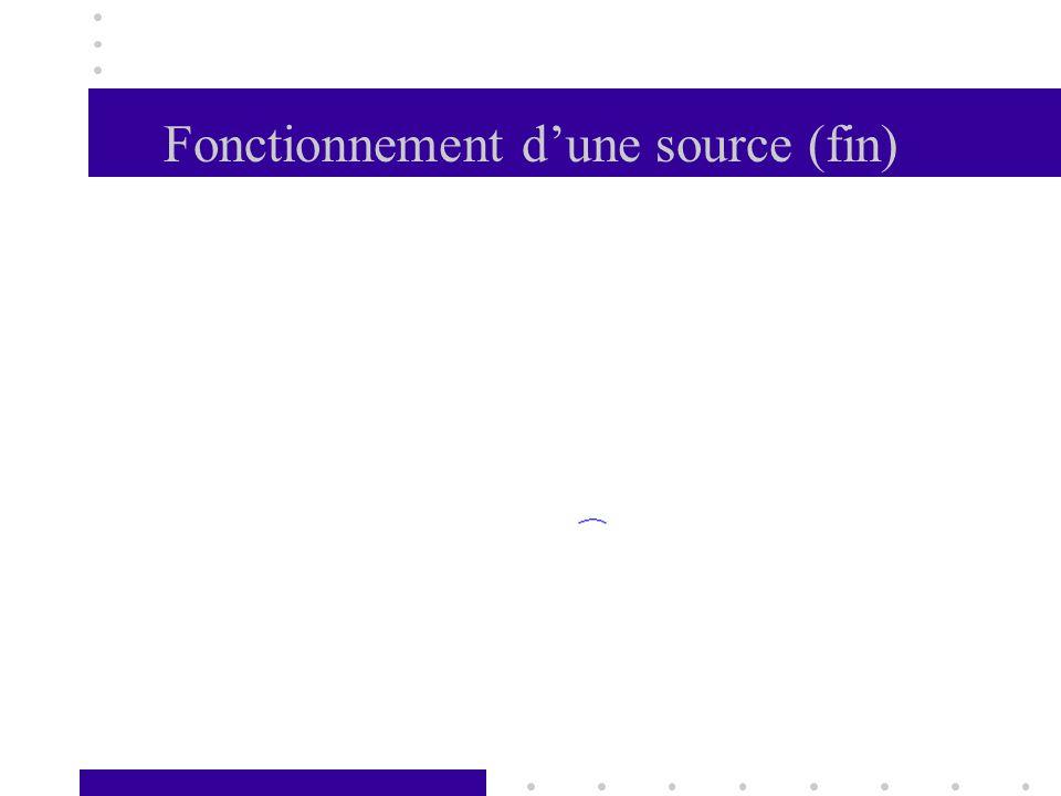 Fonctionnement d'une source (fin)