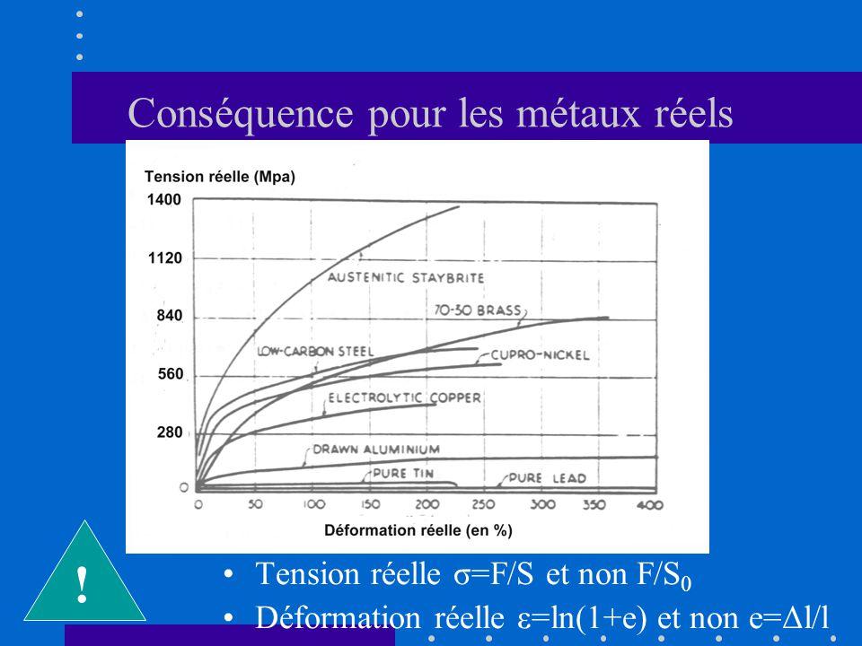 Conséquence pour les métaux réels •Tension réelle σ=F/S et non F/S 0 •Déformation réelle ε=ln(1+e) et non e=Δl/l !