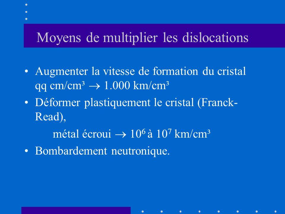 Moyens de multiplier les dislocations •Augmenter la vitesse de formation du cristal qq cm/cm³  1.000 km/cm³ •Déformer plastiquement le cristal (Franc