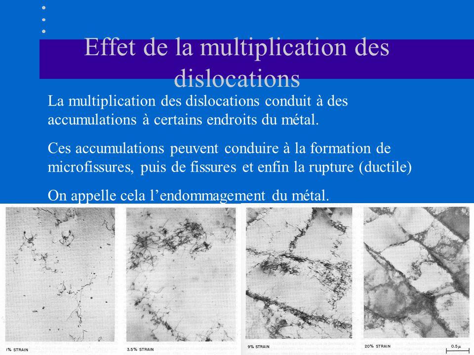 Effet de la multiplication des dislocations La multiplication des dislocations conduit à des accumulations à certains endroits du métal. Ces accumulat