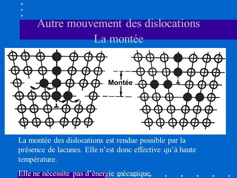 Autre mouvement des dislocations La montée La montée des dislocations est rendue possible par la présence de lacunes. Elle n'est donc effective qu'à h