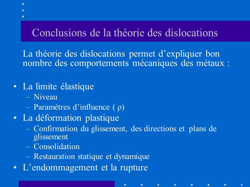 Conclusions de la théorie des dislocations La théorie des dislocations permet d'expliquer bon nombre des comportements mécaniques des métaux : •La lim