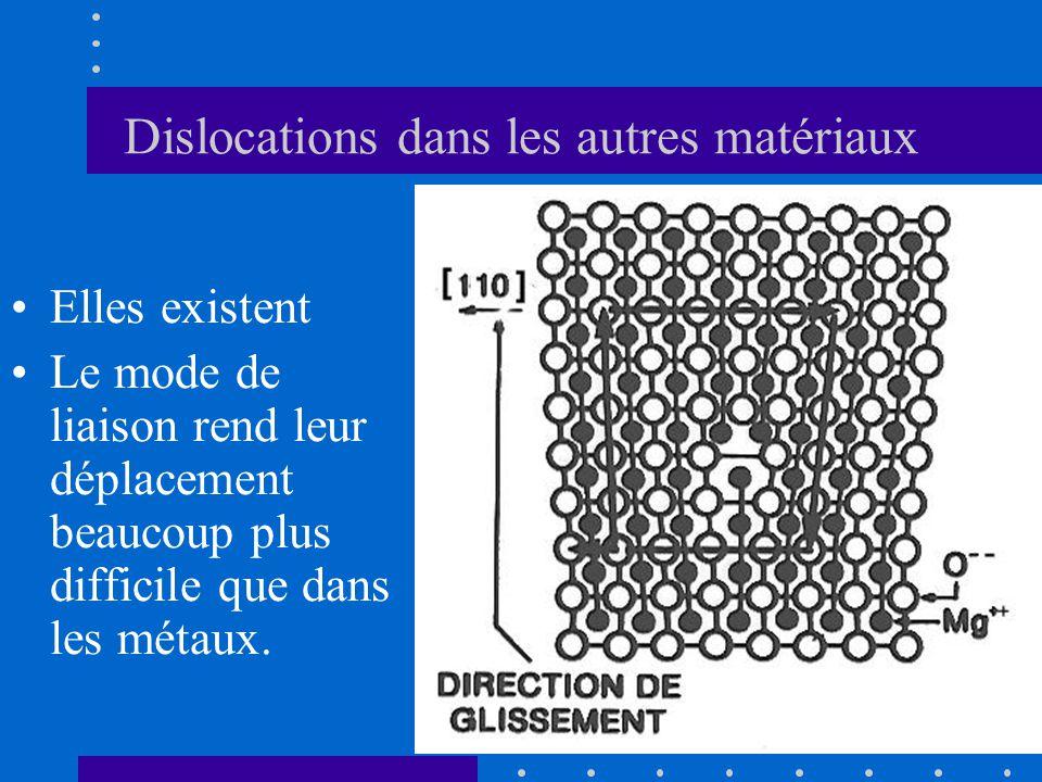 Dislocations dans les autres matériaux •Elles existent •Le mode de liaison rend leur déplacement beaucoup plus difficile que dans les métaux.