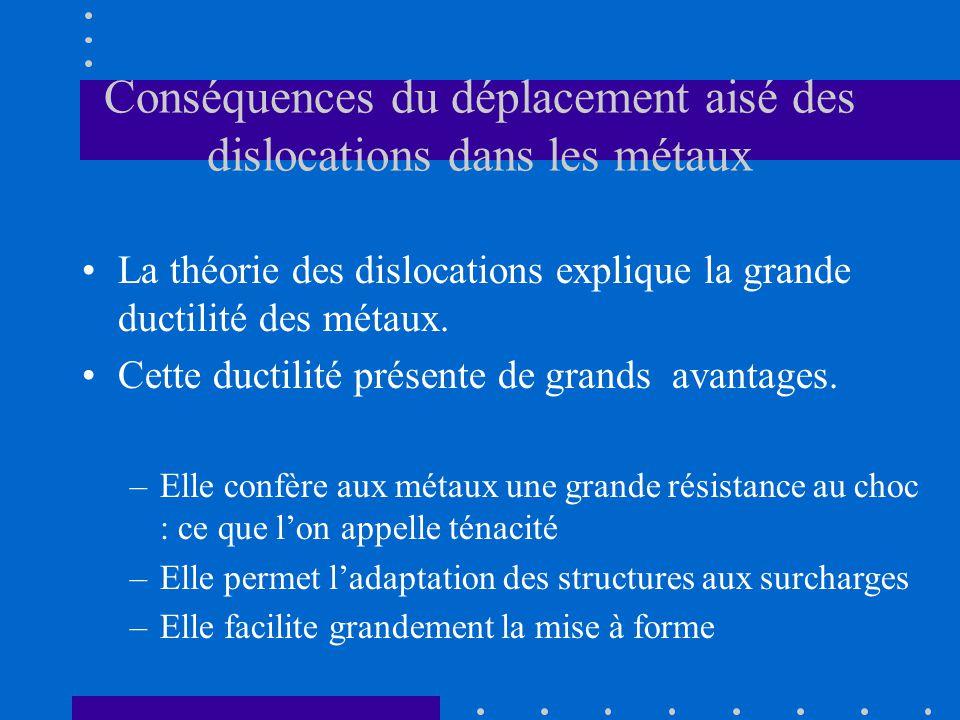 Conséquences du déplacement aisé des dislocations dans les métaux •La théorie des dislocations explique la grande ductilité des métaux. •Cette ductili
