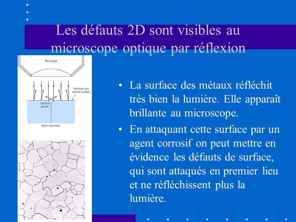 Les défauts 2D sont visibles au microscope optique par réflexion •La surface des métaux réfléchit très bien la lumière. Elle apparaît brillante au mic