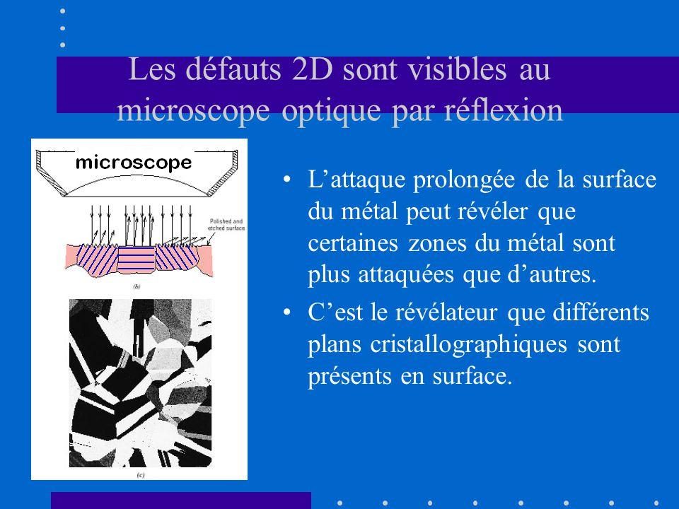 Les défauts 2D sont visibles au microscope optique par réflexion •L'attaque prolongée de la surface du métal peut révéler que certaines zones du métal