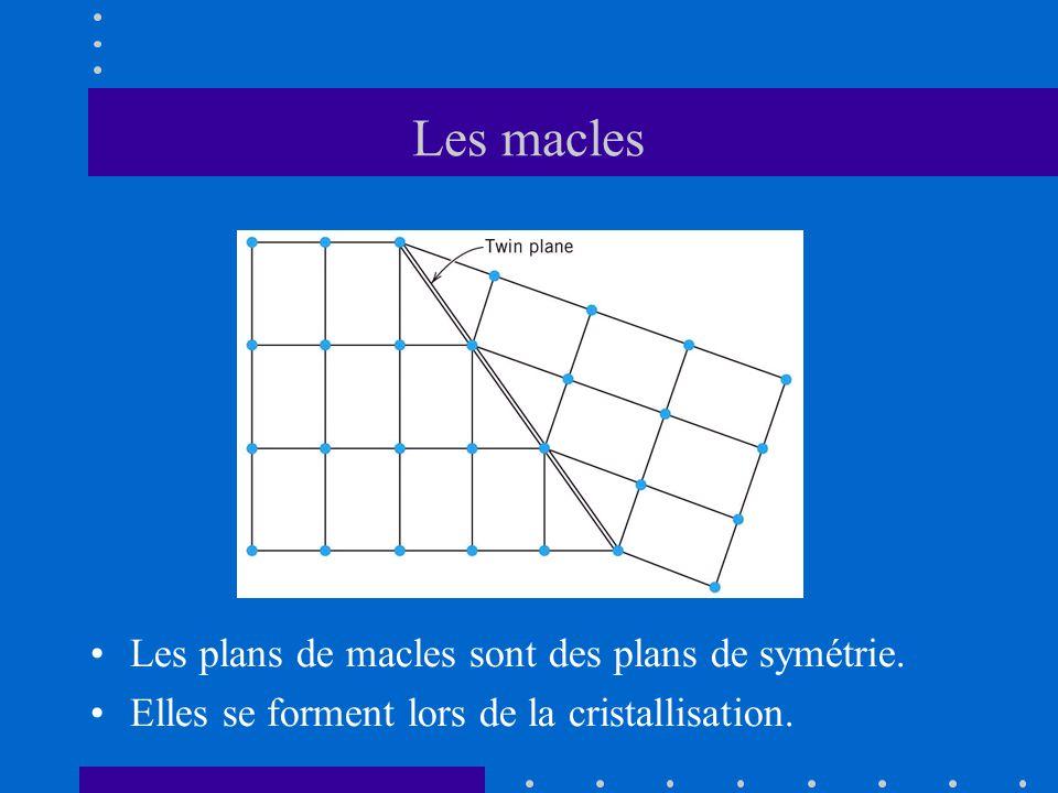 Les macles •Les plans de macles sont des plans de symétrie. •Elles se forment lors de la cristallisation.
