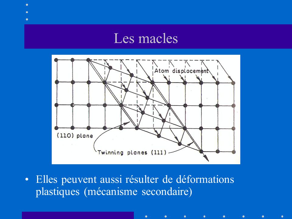 Les macles •Elles peuvent aussi résulter de déformations plastiques (mécanisme secondaire)