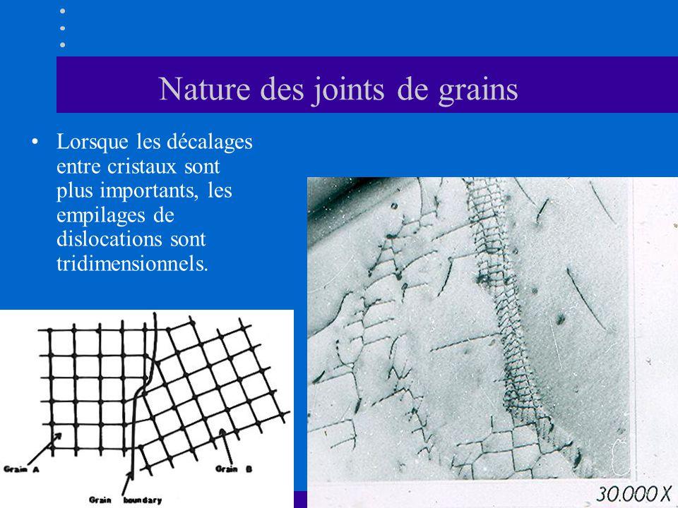 Nature des joints de grains •Lorsque les décalages entre cristaux sont plus importants, les empilages de dislocations sont tridimensionnels.