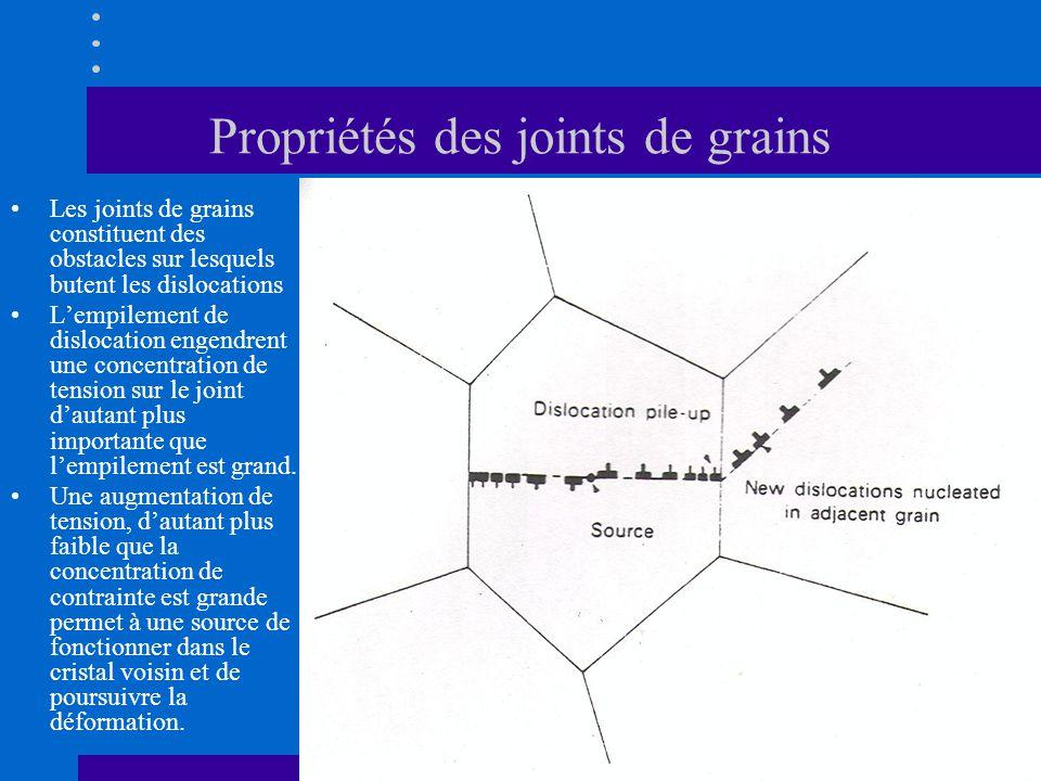 Propriétés des joints de grains •Les joints de grains constituent des obstacles sur lesquels butent les dislocations •L'empilement de dislocation enge