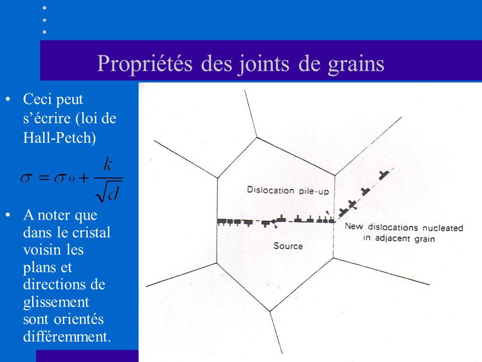 Propriétés des joints de grains •Ceci peut s'écrire (loi de Hall-Petch) •A noter que dans le cristal voisin les plans et directions de glissement sont