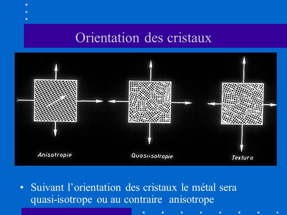 Orientation des cristaux •Suivant l'orientation des cristaux le métal sera quasi-isotrope ou au contraire anisotrope
