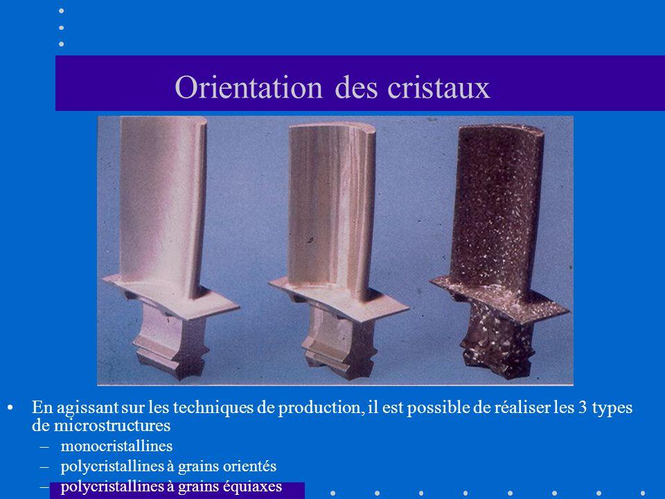 Orientation des cristaux •En agissant sur les techniques de production, il est possible de réaliser les 3 types de microstructures –monocristallines –
