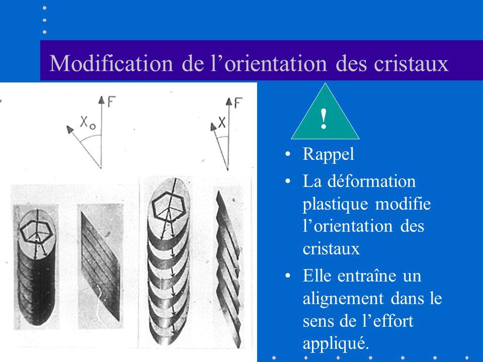 Modification de l'orientation des cristaux •Rappel •La déformation plastique modifie l'orientation des cristaux •Elle entraîne un alignement dans le s
