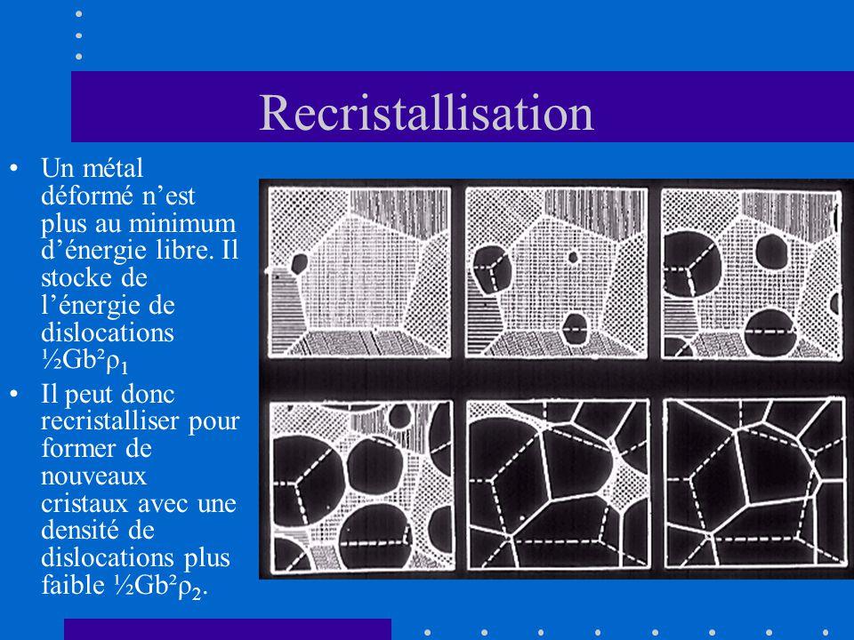 Recristallisation •Un métal déformé n'est plus au minimum d'énergie libre. Il stocke de l'énergie de dislocations ½Gb²ρ 1 •Il peut donc recristalliser