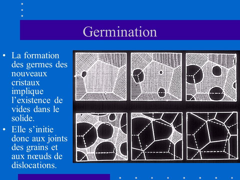 Germination •La formation des germes des nouveaux cristaux implique l'existence de vides dans le solide. •Elle s'initie donc aux joints des grains et