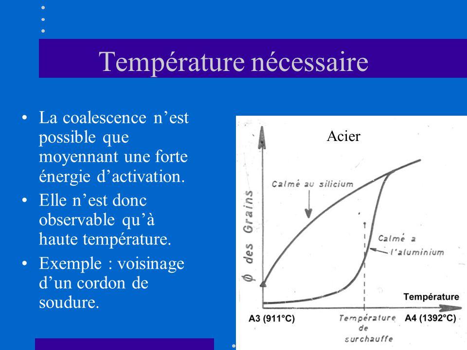 Température nécessaire •La coalescence n'est possible que moyennant une forte énergie d'activation. •Elle n'est donc observable qu'à haute température