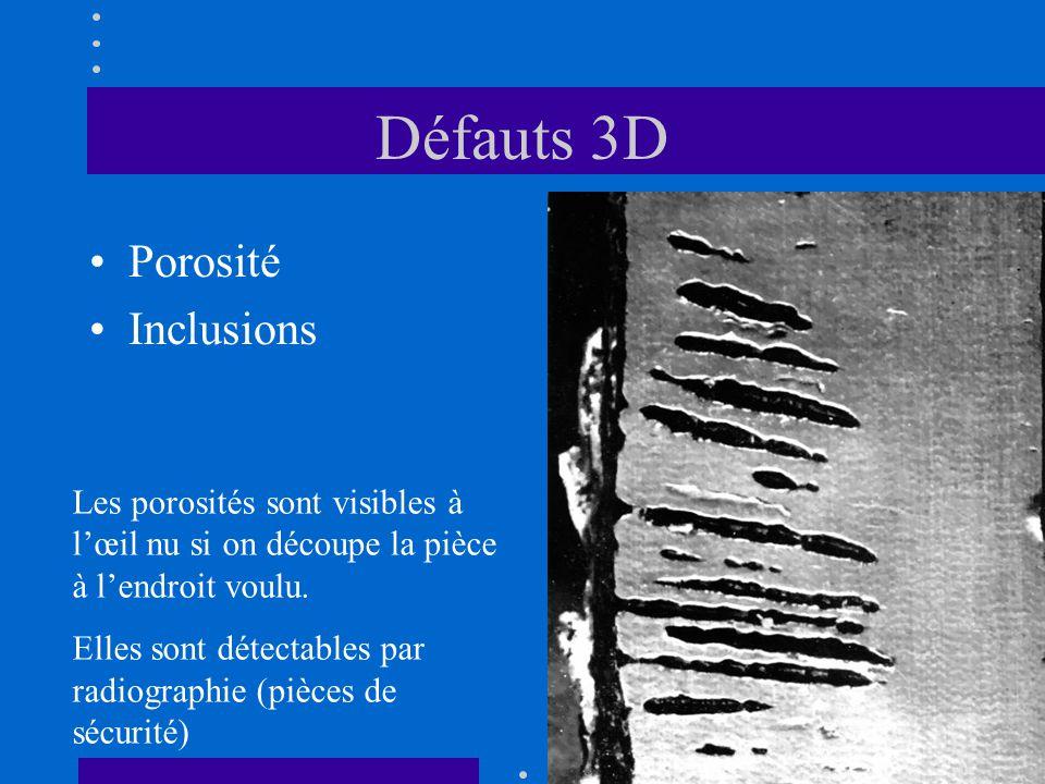 Défauts 3D •Porosité •Inclusions Les porosités sont visibles à l'œil nu si on découpe la pièce à l'endroit voulu. Elles sont détectables par radiograp
