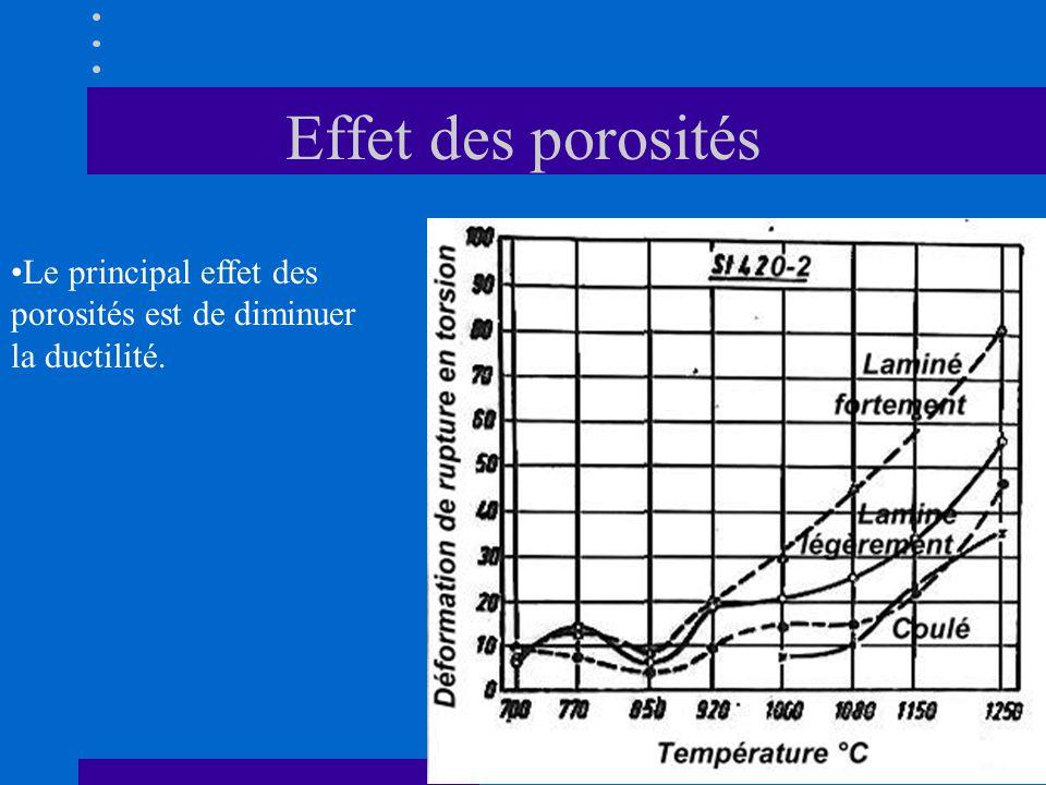 Effet des porosités •Le principal effet des porosités est de diminuer la ductilité.