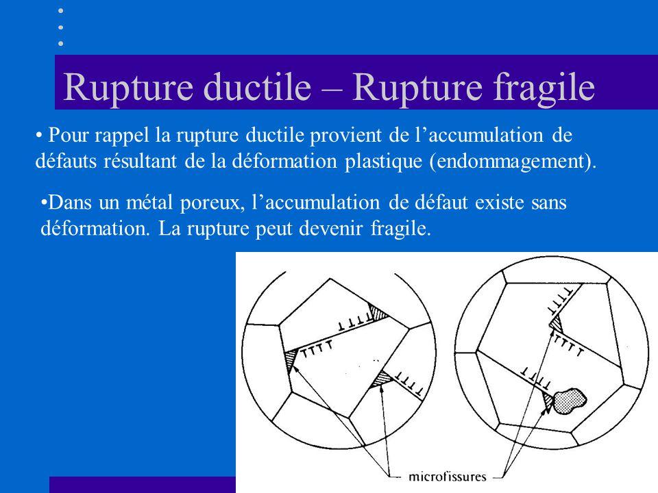 Rupture ductile – Rupture fragile • Pour rappel la rupture ductile provient de l'accumulation de défauts résultant de la déformation plastique (endomm