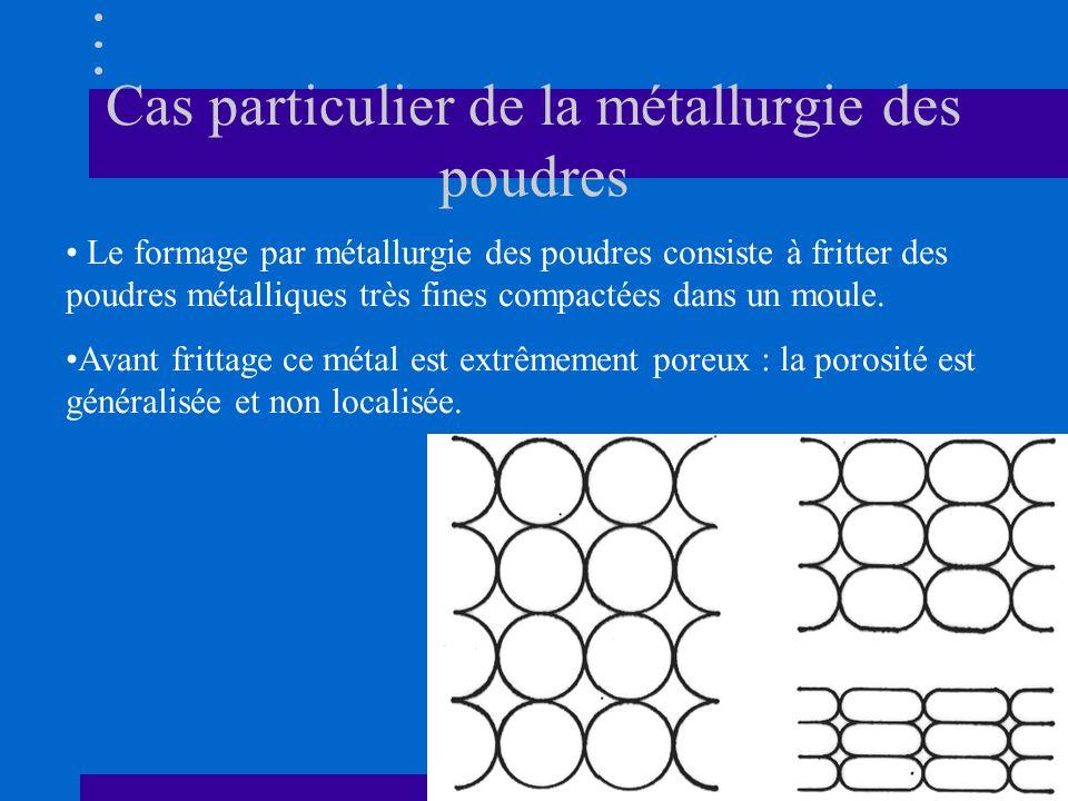 Cas particulier de la métallurgie des poudres • Le formage par métallurgie des poudres consiste à fritter des poudres métalliques très fines compactée