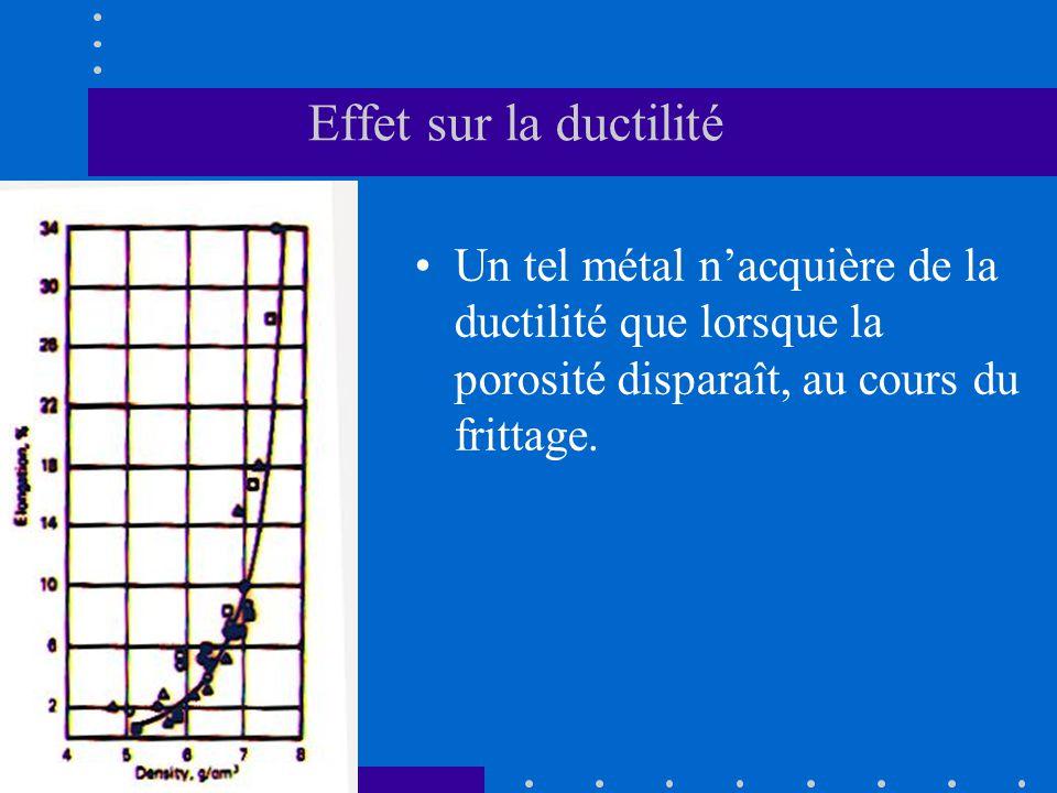 Effet sur la ductilité •Un tel métal n'acquière de la ductilité que lorsque la porosité disparaît, au cours du frittage.