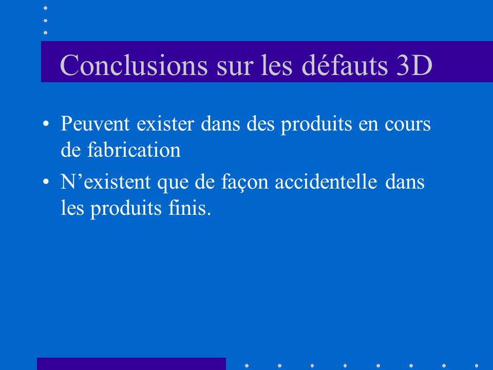 Conclusions sur les défauts 3D •Peuvent exister dans des produits en cours de fabrication •N'existent que de façon accidentelle dans les produits fini