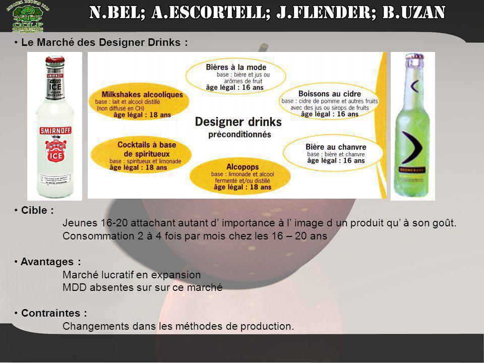 • Le Marché des Designer Drinks : • Cible : Jeunes 16-20 attachant autant d' importance à l' image d un produit qu' à son goût. Consommation 2 à 4 foi