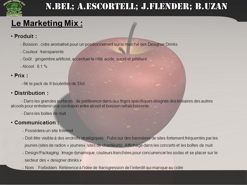 • Produit : - Boisson : cidre aromatisé pour un positionnement sur le marché des Designer Drinks - Couleur : transparente - Goût : gingembre artificie