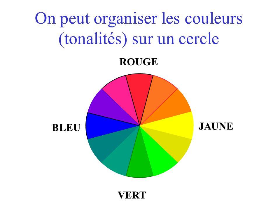 ROUGE JAUNE VERT BLEU On peut organiser les couleurs (tonalités) sur un cercle