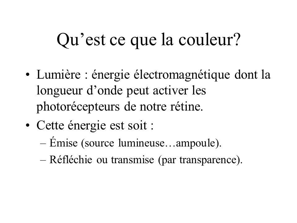 Qu'est ce que la couleur? •Lumière : énergie électromagnétique dont la longueur d'onde peut activer les photorécepteurs de notre rétine. •Cette énergi