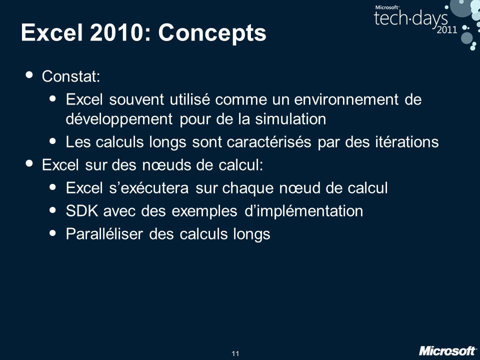 11 Excel 2010: Concepts • Constat: • Excel souvent utilisé comme un environnement de développement pour de la simulation • Les calculs longs sont cara