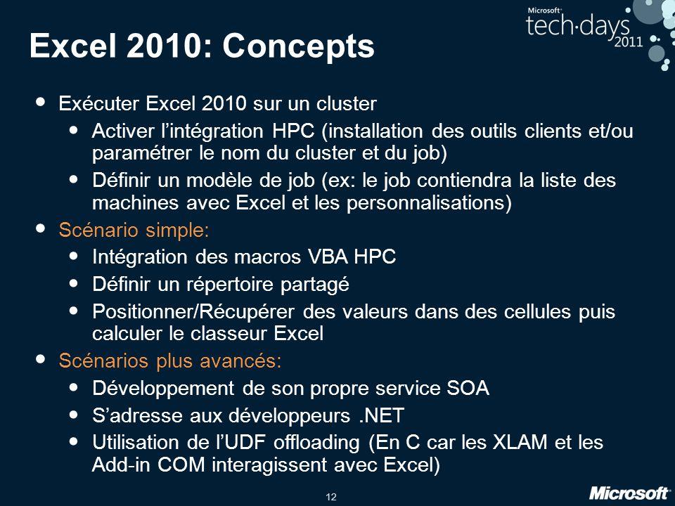 12 Excel 2010: Concepts • Exécuter Excel 2010 sur un cluster • Activer l'intégration HPC (installation des outils clients et/ou paramétrer le nom du c