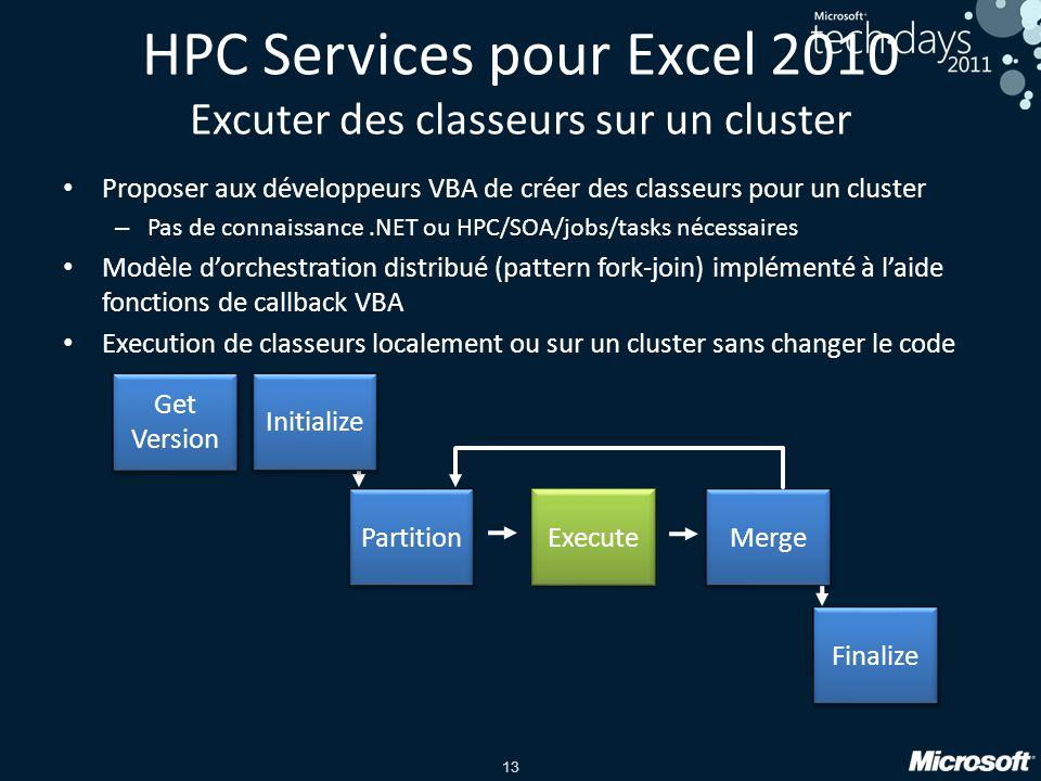 13 Partition Execute Merge Initialize Finalize Get Version • Proposer aux développeurs VBA de créer des classeurs pour un cluster – Pas de connaissanc