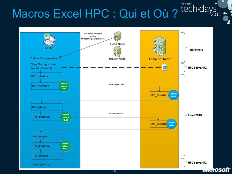 16 Macros Excel HPC : Qui et Où ?