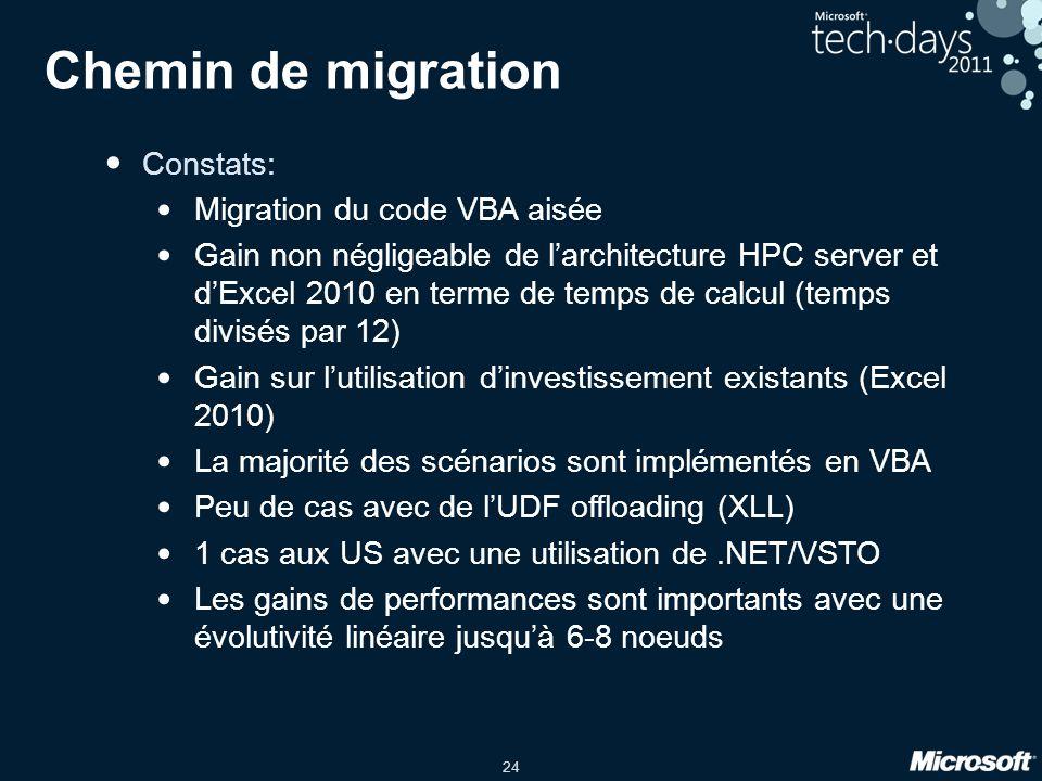 24 Chemin de migration • Constats: • Migration du code VBA aisée • Gain non négligeable de l'architecture HPC server et d'Excel 2010 en terme de temps