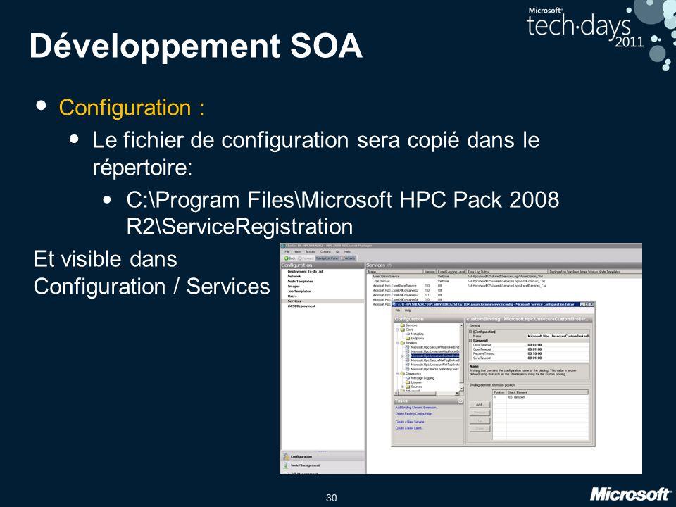 30 Développement SOA • Configuration : • Le fichier de configuration sera copié dans le répertoire: • C:\Program Files\Microsoft HPC Pack 2008 R2\Serv